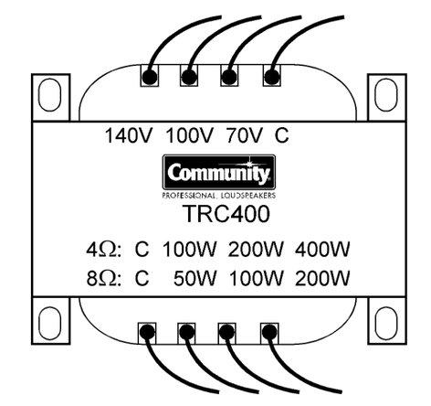TRC400